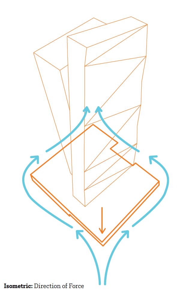 5-design-concept